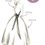 Eure Wahl – Unser Kleid für Paris
